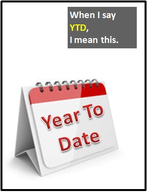 Year to date definition in Perth